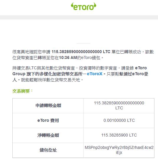 eToro 上面的淨轉帳金額只是估計值;最後還是得以入帳的金額為主 (因為區塊鏈的手續費收取是浮動的)